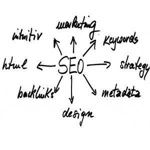 search engine optimization website