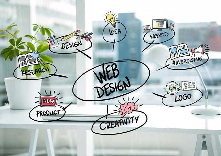 web design iglobalweb