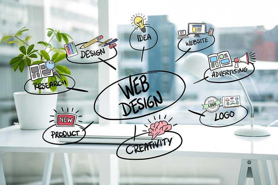 web design company iglobalweb